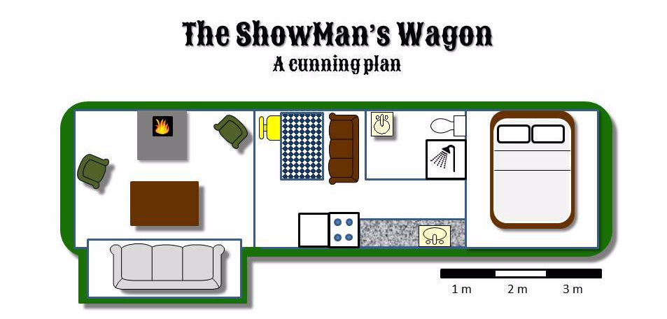 A scale floor-plan of the ShowMan's Wagon